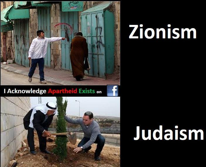Zionism -V- Judaism with tree